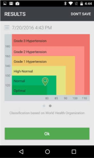 Wireless Blood Pressure Monitor Android blood pressure chart - QardioArm