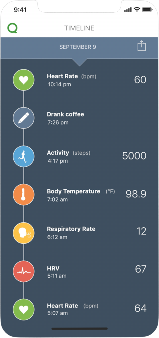 Smart Wearable ECG EKG Monitor - QardioCore