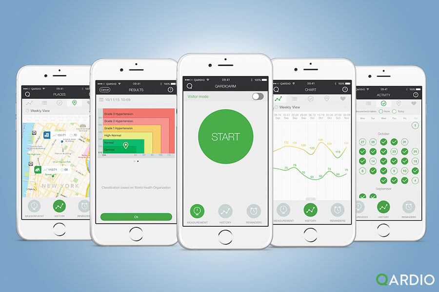 QardioArm blood pressure app features our users love!
