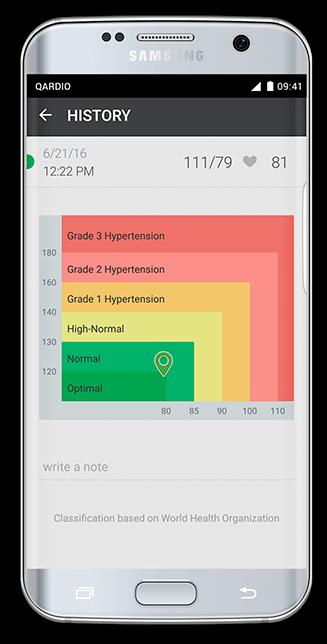 blood pressure app - WHO chart
