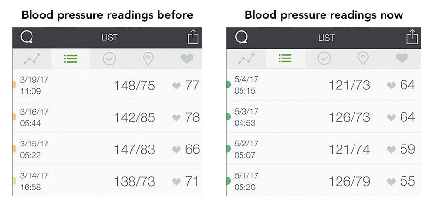 Lower your blood pressure - blood pressure readings