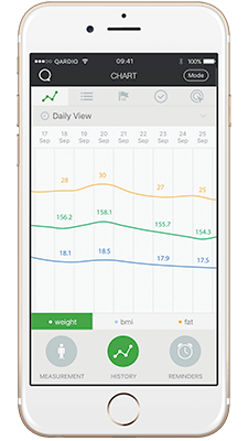 Smart scale app features - Chart
